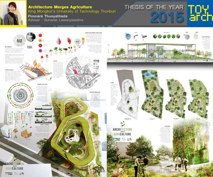 Thesis Guidelines for the College of Architecture
