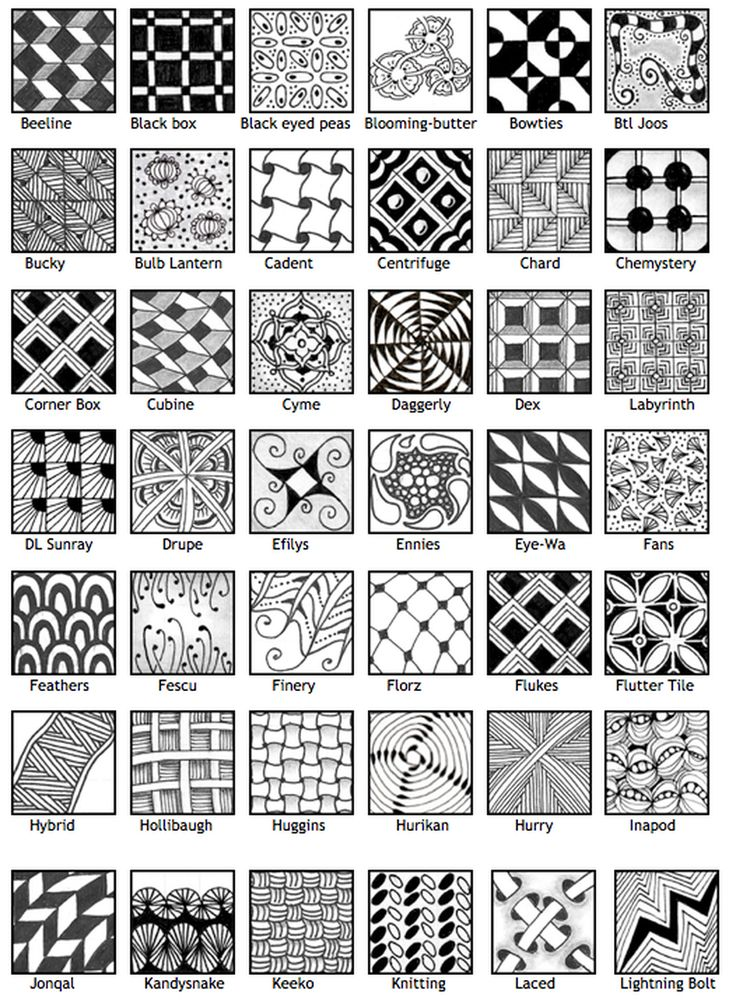 Make A Zentangle Design Draw Fractal The Geometry Of Nature Interesting Zentangle Patterns