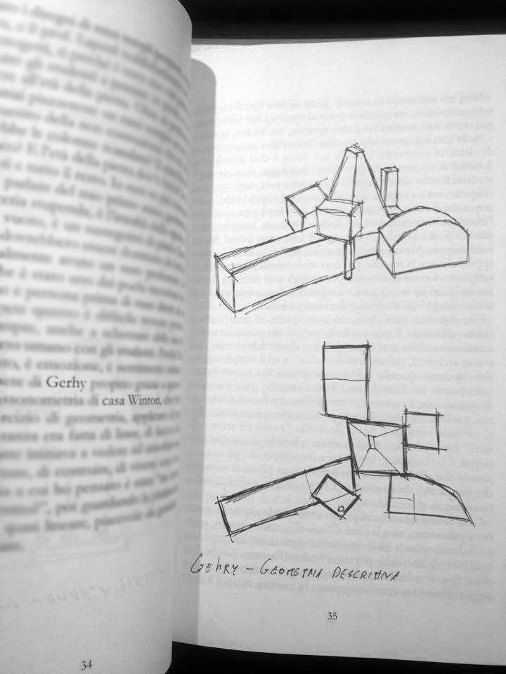"""""""I HAVE AN IDEA"""" il problema è che """"Le idee, senza la loro esecuzione, sono allucinazioni""""  - Thomas Edison  Frank Gehry Winton Guest House architecture design archisketcher sketch book larchitettononserve univerisità esami geometria descrittiva"""