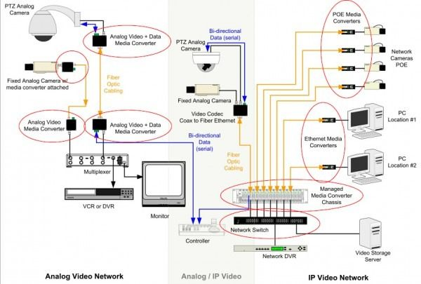 1240b9a3bd2e5e75575a3ede2a3f37ae - Configuring A Point To Point Gre Vpn Tunnel