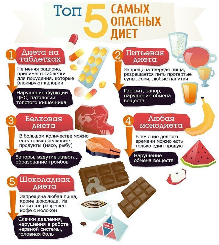 какие продукты можно во время диеты