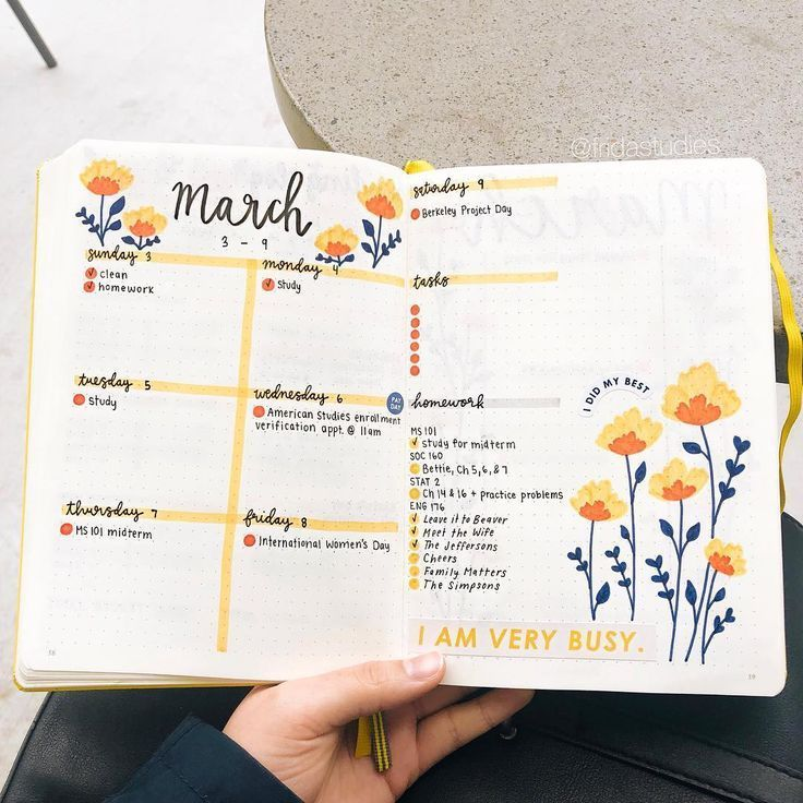 irst weekly spread of March! What are you looking …