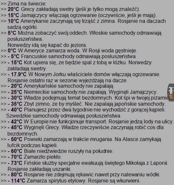 Śmieszne Memy i Obrazki na Jeja.pl - Nowe