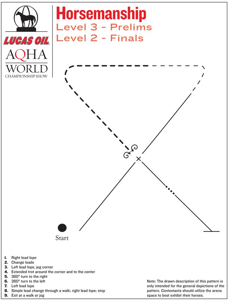 Amateur horsemanship prelims pattern for the 2015 Lucas Oil AQHA World Championship Show