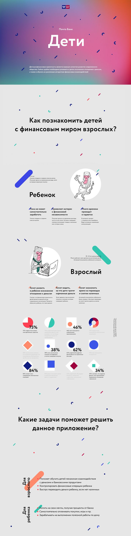 Pochta Bank for Kids on Behance