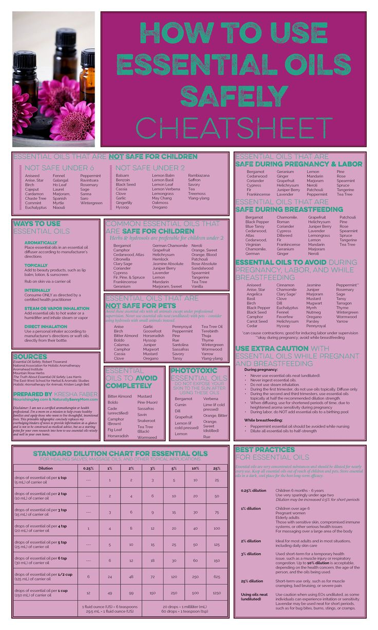 printable cheat sheet on using essential oils safely