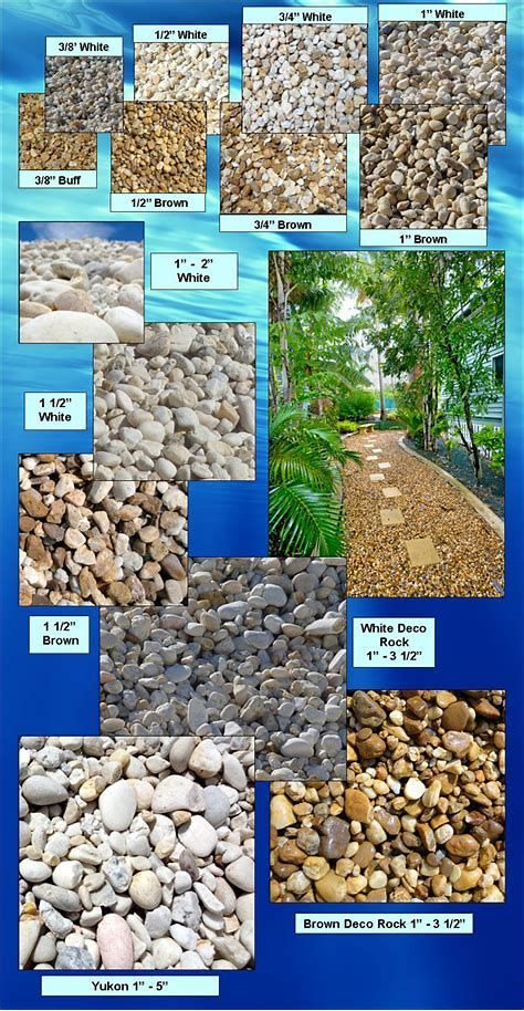 Image Result For River Rock Size Chart
