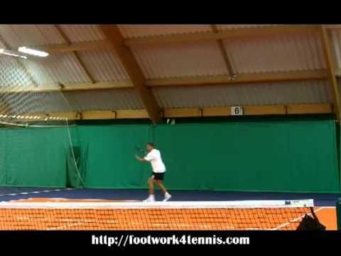Tennis Footwork - Optimum Position & Options