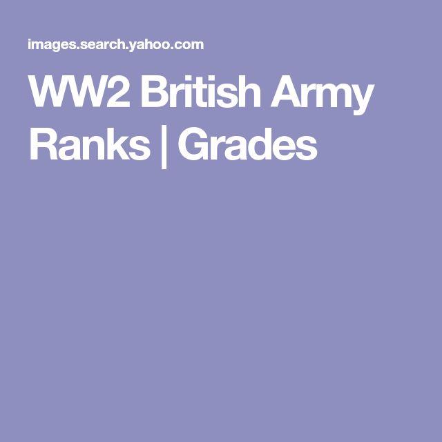 WW2 British Army Ranks | Grades