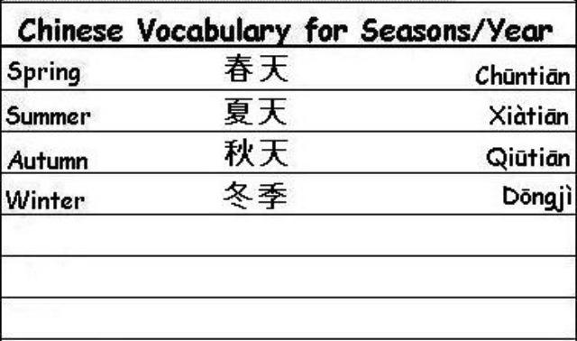 Chinese Vocabulary: Seasons & Times 3