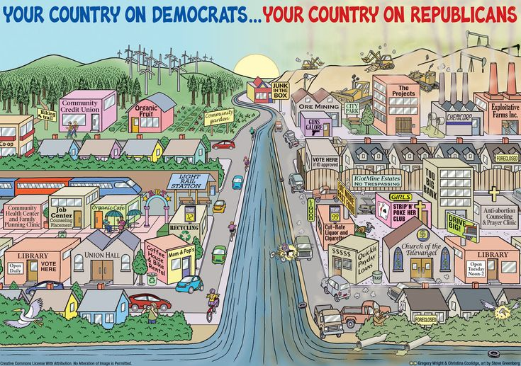 Your Country on Democrats... Your Country on Republicans
