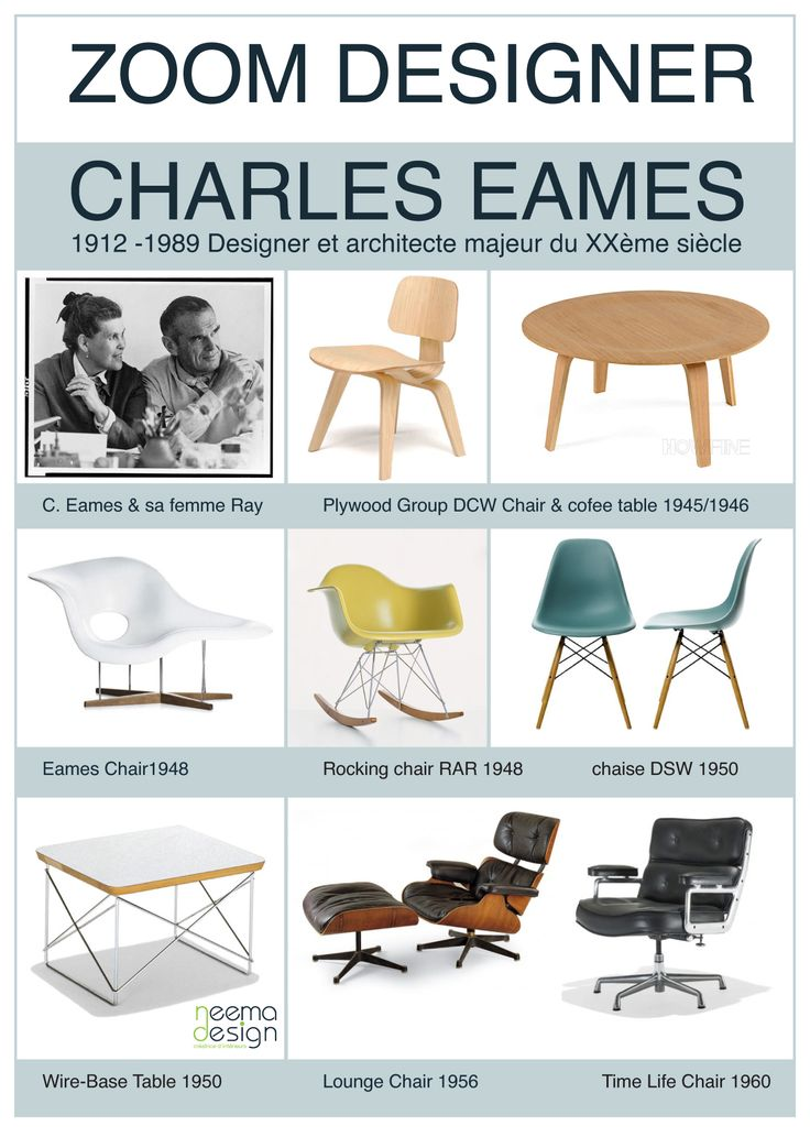 Best 25 charles eames ideas on pinterest scandinavian for Icon mobel eames