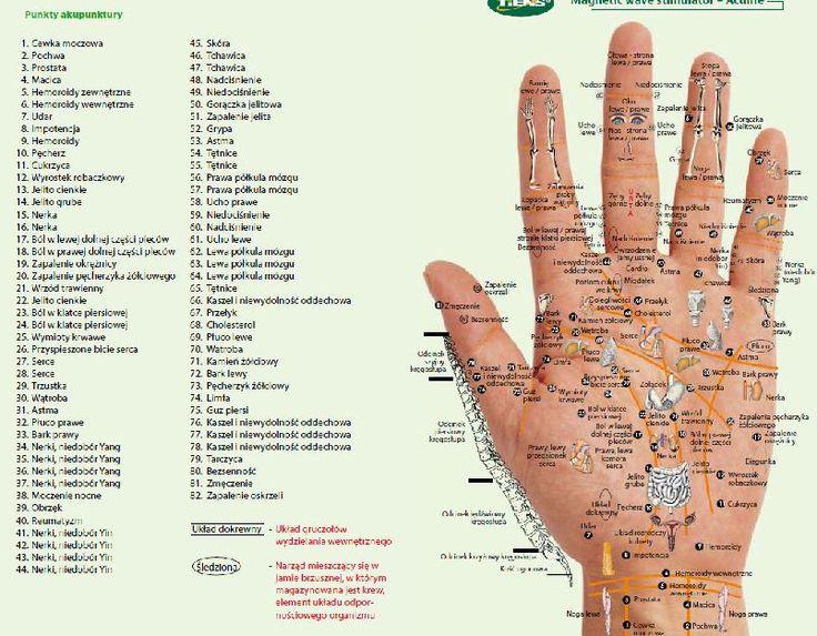 Akupunktura – skuteczna metoda leczenia o niezwykłej historii | Aneta Bloguje