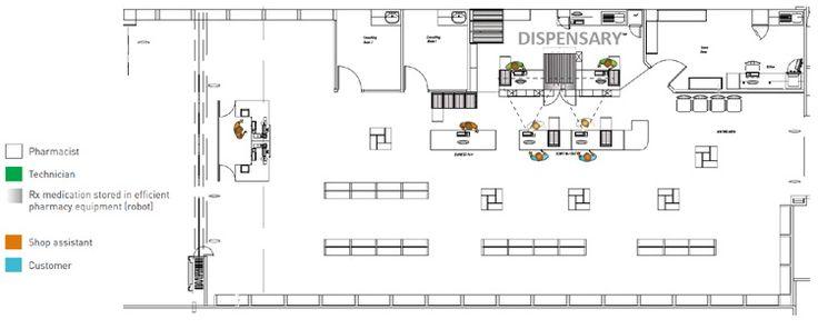 Superpharm store floor plan szukaj w google point of for Pharmacy floor plan