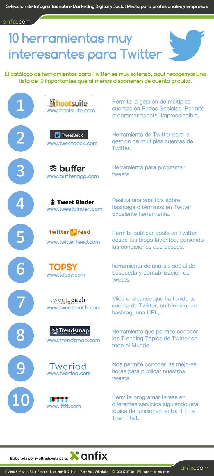 Esta infografía presenta 10 herramientas muy interesantes para Twitter, una de las Redes Sociales más conocidas y más útiles para las empresas.