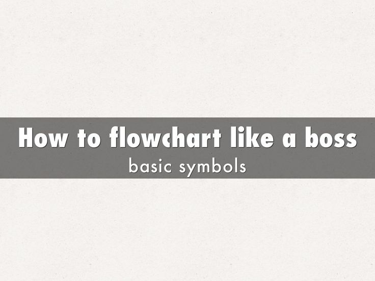 """How to flowchart"" - A Haiku Deck: How to create a flowchart, basic symbols."