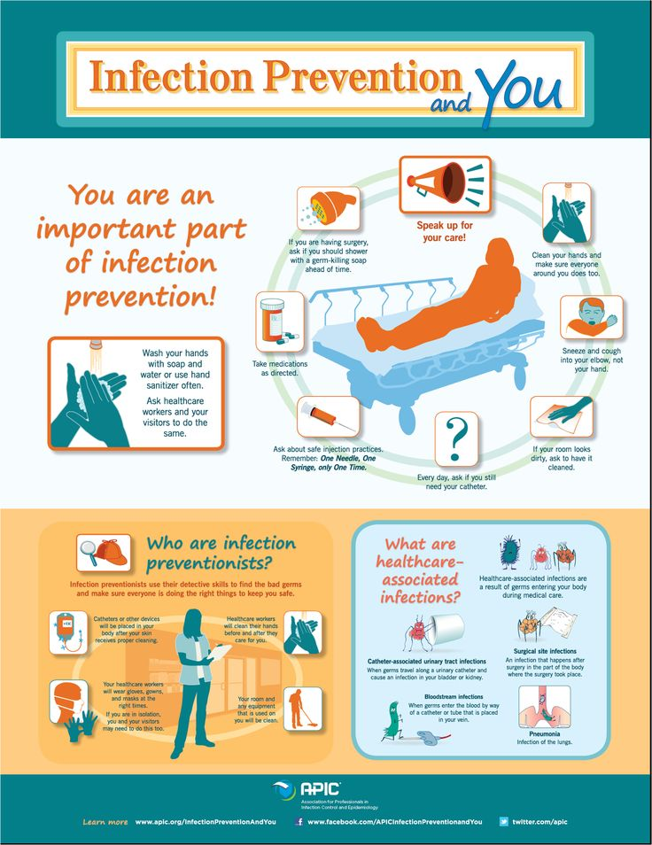 Infection Prevention and You [INFOGRAPHIC] Healthcare