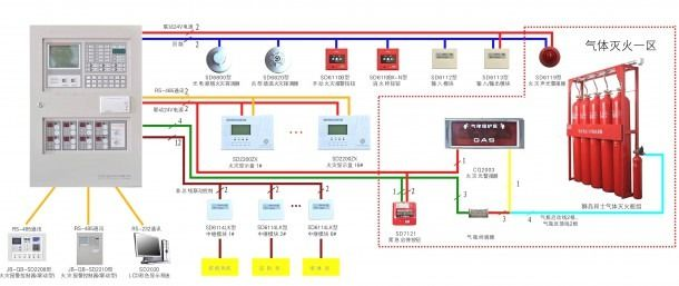 fire alarm addressable system wiring diagram  fire alarm