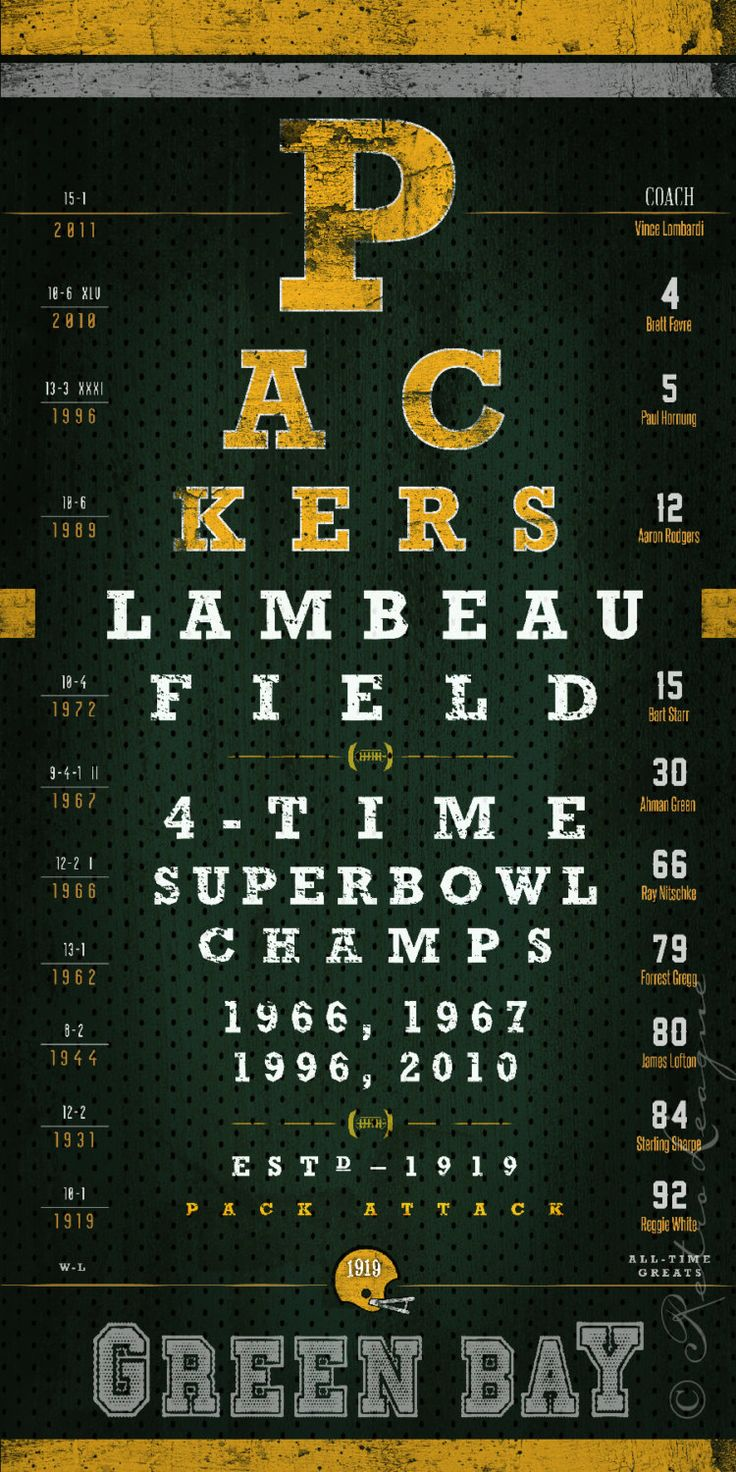 Green Bay Packers Eye Chart Super Bowl Seasons by RetroLeague