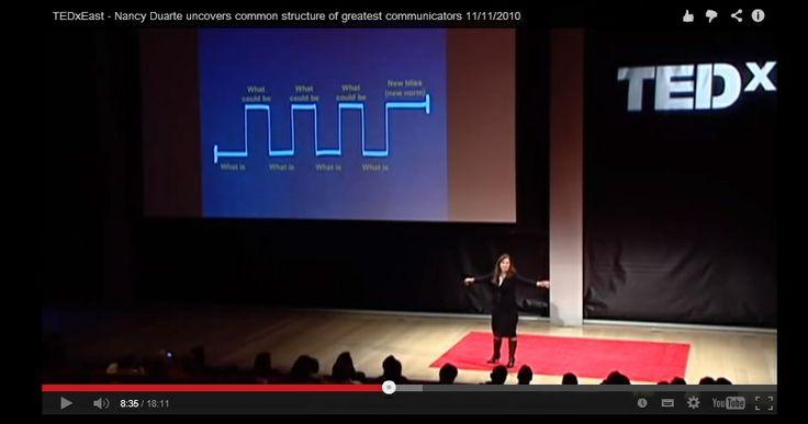 Hele TED-talk'en er god. Men Duarte storytellings-struktur forklares især i minut 2:40 - 8:40.