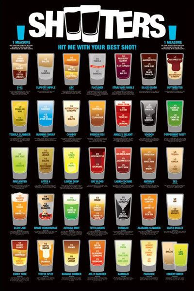 SHOOTERS Poster - Bar Drinks Full Size 24x36 ~ 35 Shot Recipes B-52 Voodoo TKO in Home & Garden | eBay