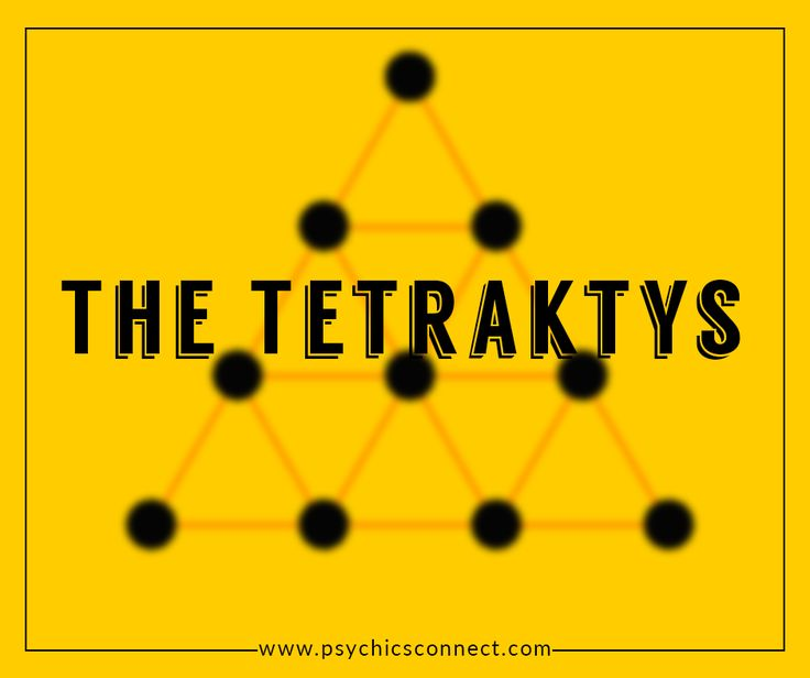 The Tetraktys spread in tarot is based upon Plantonist thought and Phythagorean mathematics. The 10 – card spread gives a snapshot of your overall state and explores everything from the most basic physical elements to the spiritual self.