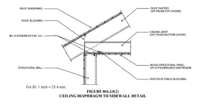 Image Result For Notched Beam Heel Height Roof Framing Roof Sheathing Sheathing