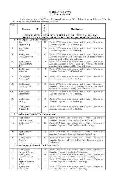 Pakistan Railway Jobs June  2017