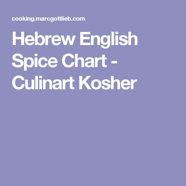 Hebrew English Spice Chart - Culinart Kosher