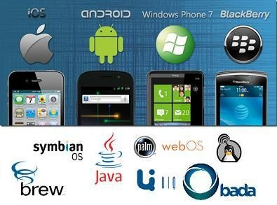 List of iPhone App Development Companies in India	  - Mobinius is the Leading iPhone App Development Company in India. We are providing iPhone App Development at reasonable rate. Enquire Today!	http://www.mobinius.com/iphone-app-development-company/