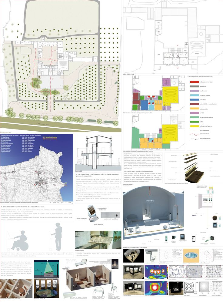 Villa Merlo - Ficarazzi (PA)_conservation project First Master thesis   4 of 4 Edit by Angela Culletta