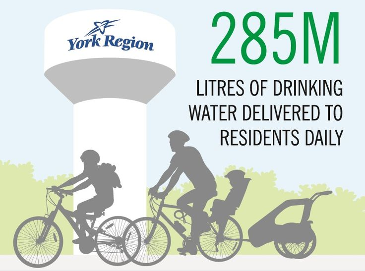 York Region uses Lake Ontario, Lake Simcoe and groundwater sources to supply water to local municipalities, which is then delivered right to your tap. Drink up!