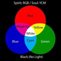 Bible Color Meanings Symbolic Dream Interpretation