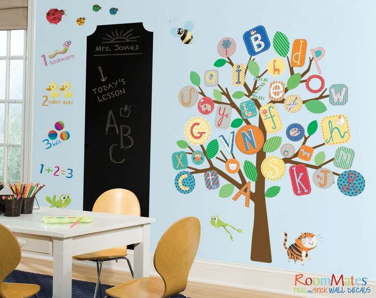 17 best ideas about classroom wall decor on pinterest for Classroom wall mural