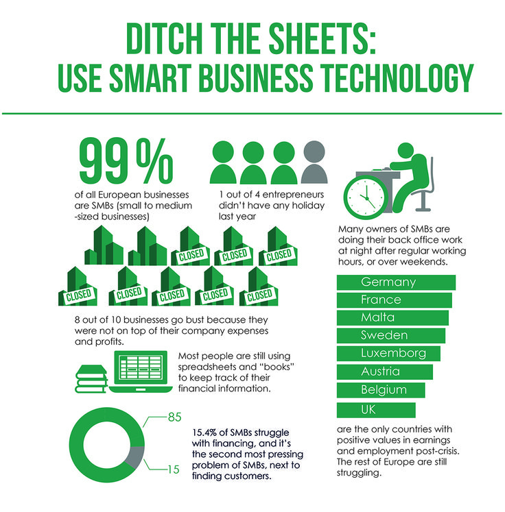Ditch the Sheets Infograph