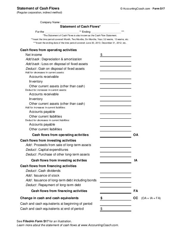 40 best accounting images on Pinterest Accounting, Cash flow - cash accountant sample resume