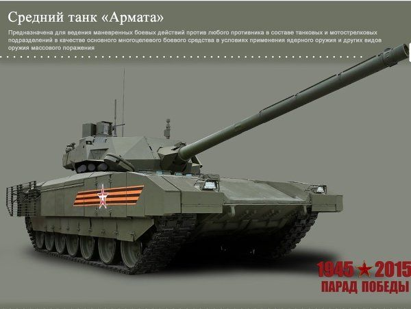 Минобороны РФ впервые опубликовало фото новейших образцов техники | РИА Новости