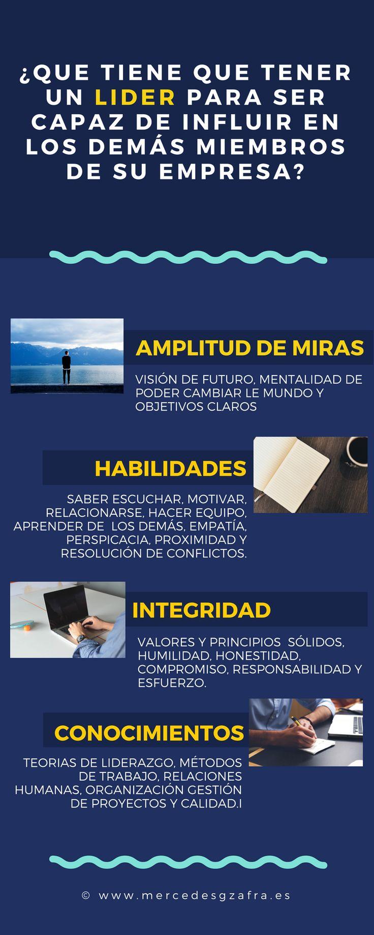 Único Habilidades De Reanudar Liderazgo De Equipo Ideas - Ejemplo De ...
