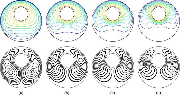 Coupled Lattice Boltzmann and Meshless Simulation of Natural ...