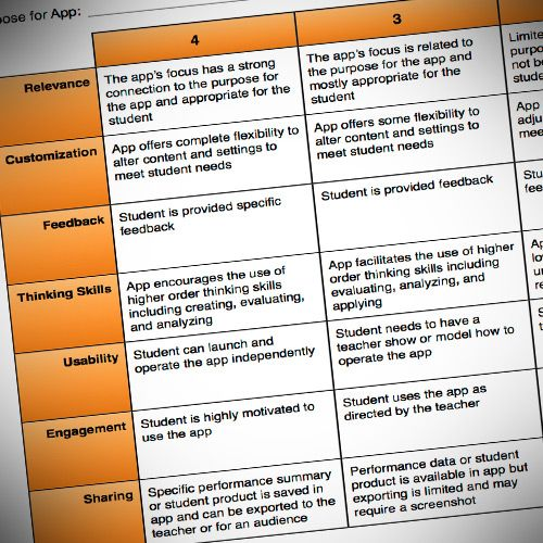 Ways to Evaluate Educational Apps by Learning in Hand's Tony Vincent.