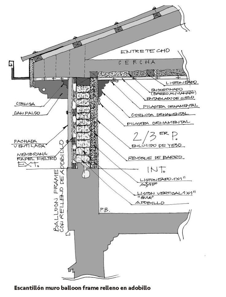Основи Галерея / Будівництво Системи Barros & Саравіа - 16