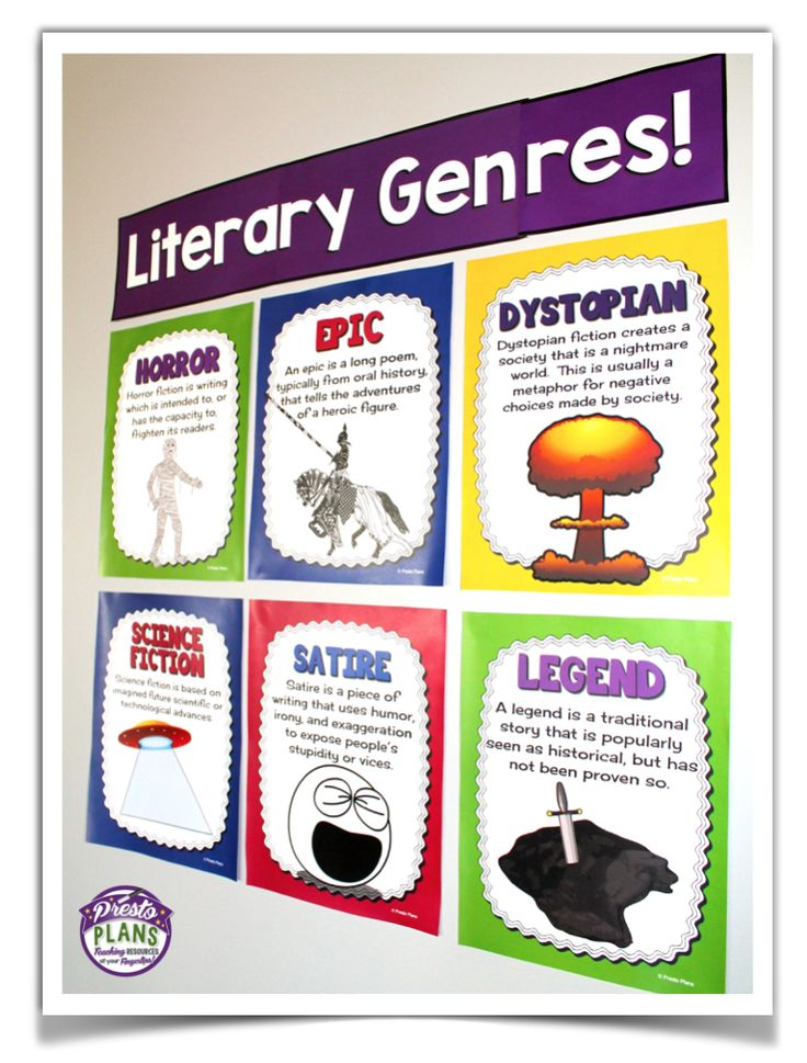 Literary Genre Posters several great resources for ELA