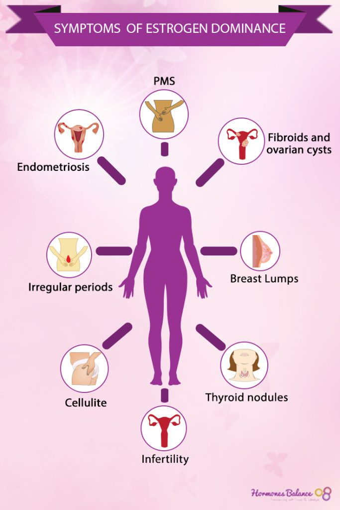 What is estrogen dominance as a hormonal imbalance in women?