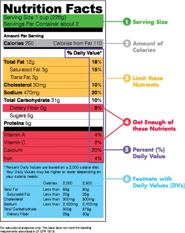 http://www.kidneypaincures.com/kidney-diet-secrets-review.html Kidney Nutrition Secrets e book overview.  Kidney-Friendly Diet - American Kidney Fund