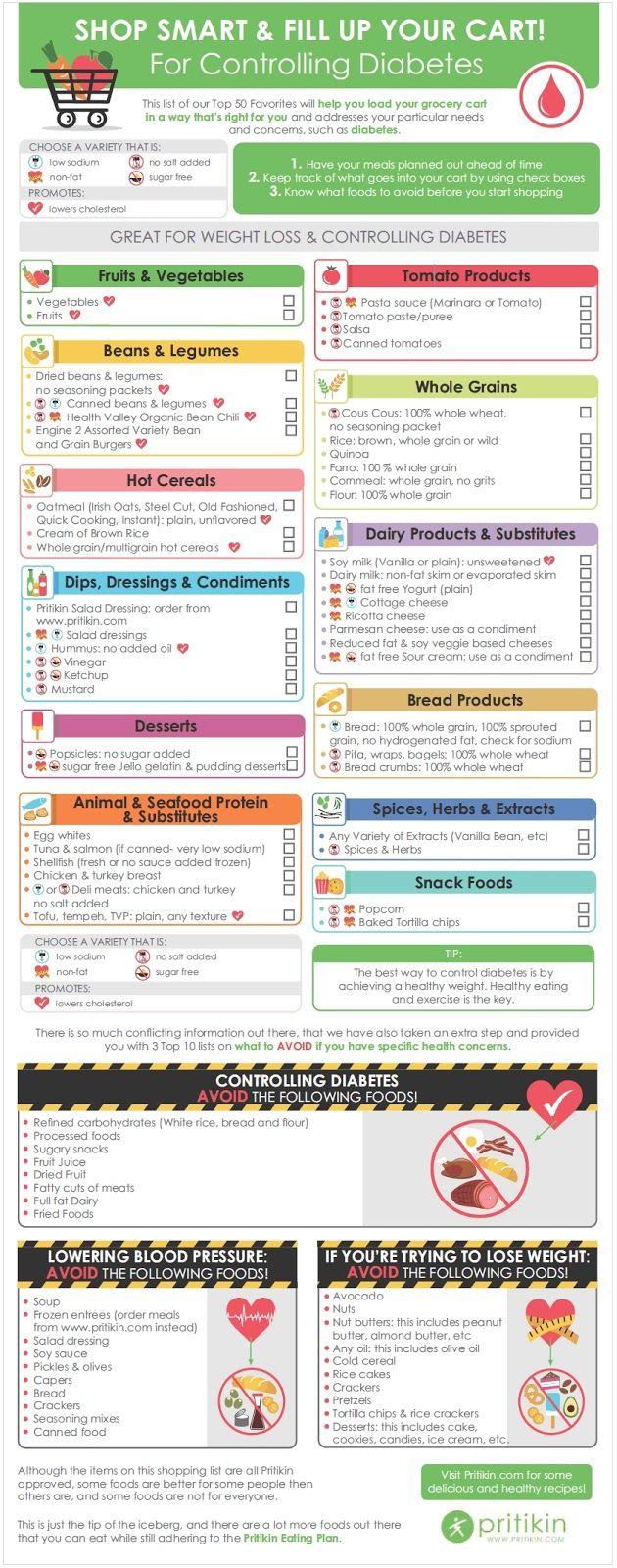 320 best Diabetic Blog Posts/News images on Pinterest | Health ...
