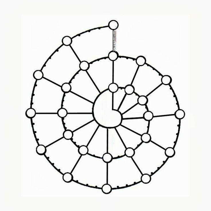 spiraldex template - Bing Images