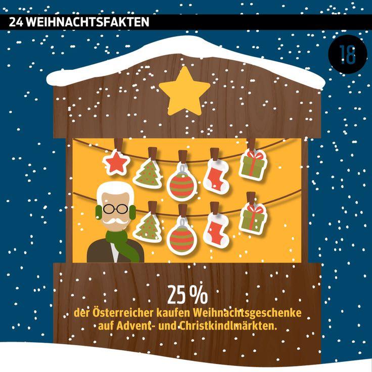 #Advent, Advent: #Türchen Nummer 18.  ______________________ #Adventkalender #Weihnachten #WusstenSieDass #xmas #Daten #Grafik #kurier _______________________ http://kurier.at/weihnachten