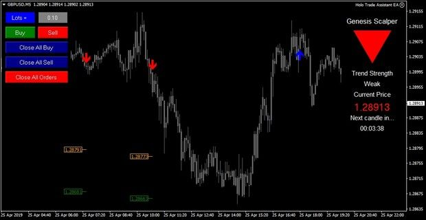 R194 Genesis Scalper Mt4 Scalper Forex System Genesis