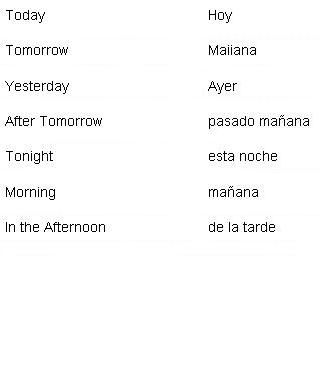 Spanish Words for Times of Day - Learn Spanish