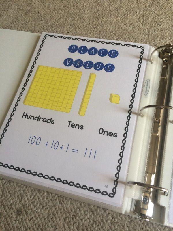 414 besten Preschool Math Bilder auf Pinterest | Addition und ...